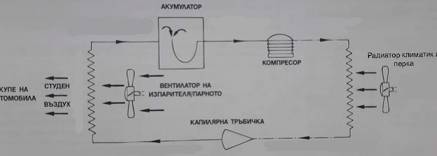 автоклиматици-схема2